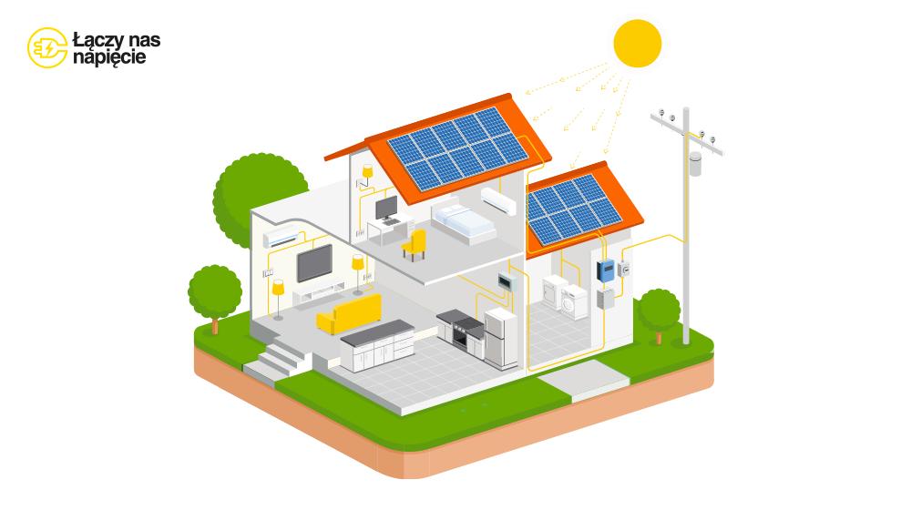 Panele fotowoltaiczne czy kolektory słoneczne – które rozwiązanie wybrać?